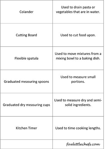Cooking tools game